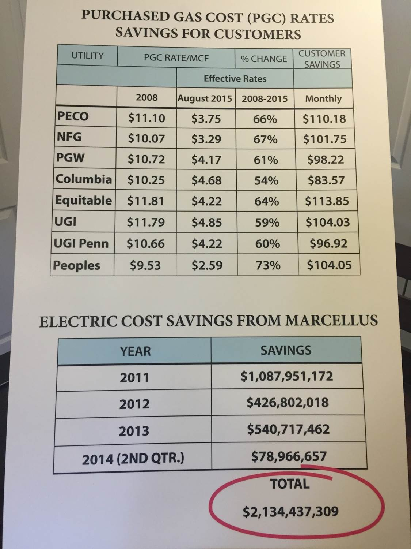 Energy Bill Savings1